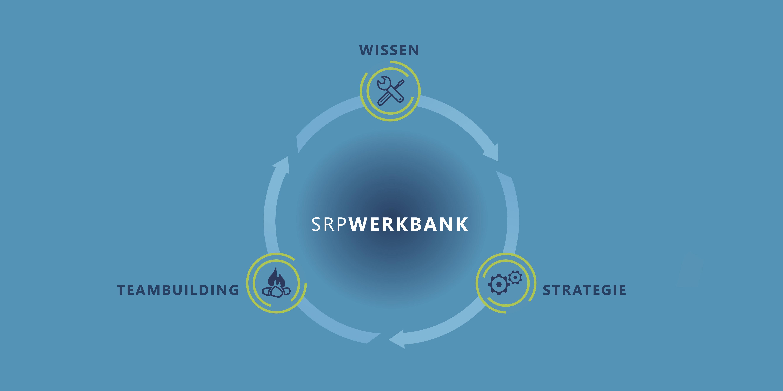 SRP-werkbank.jpg